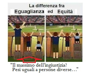 @Differenza fra Eguaglianza e Equità